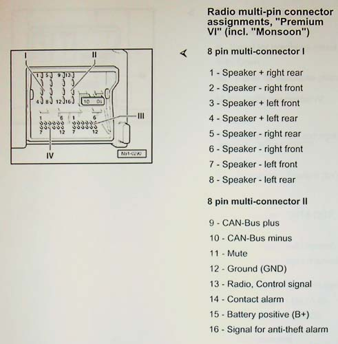 premiumvi connections 02 jpg vw mk4 wiring diagram radio vw wiring diagrams 491 x 500